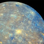 What Mercury Retrograde Means For You
