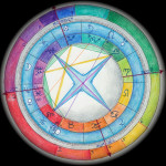Weekly Astrology for February 6-12, 2017